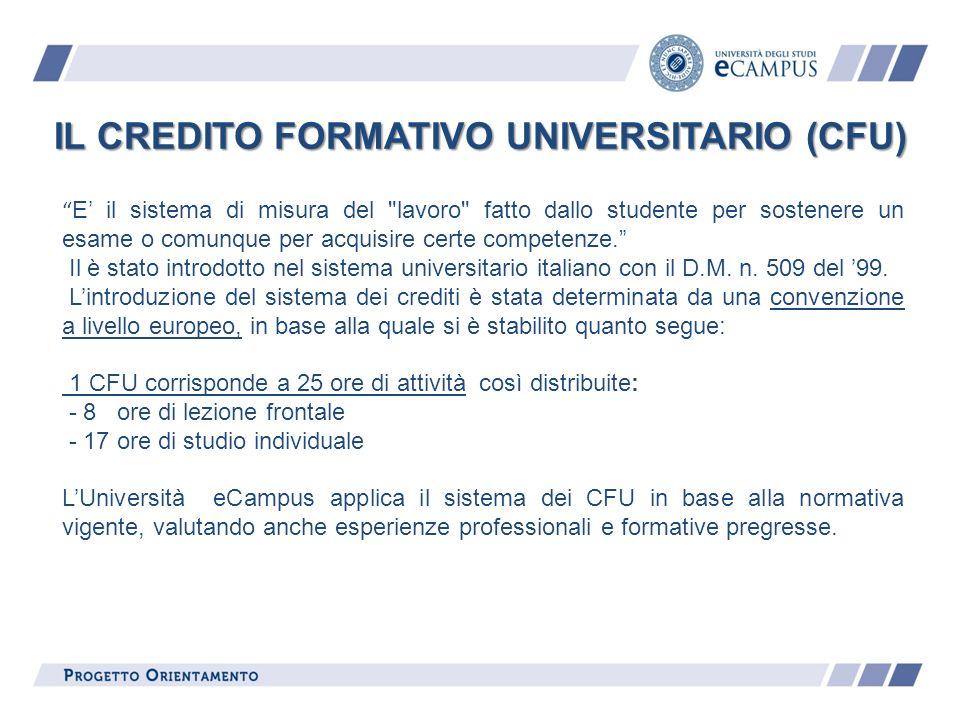 IL CREDITO FORMATIVO UNIVERSITARIO (CFU)
