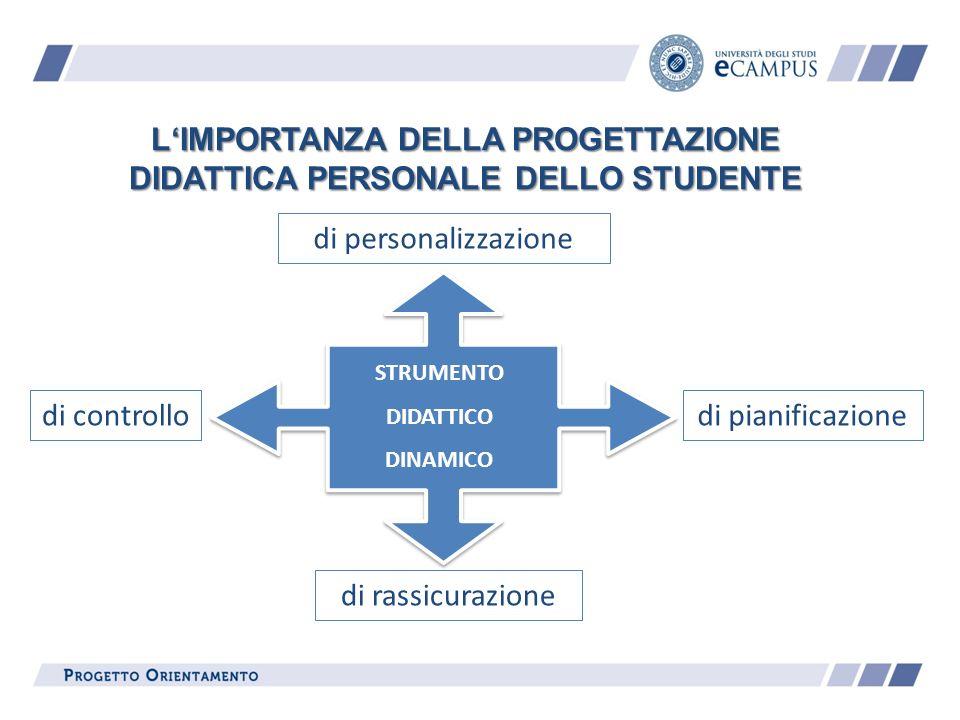 L'IMPORTANZA DELLA PROGETTAZIONE DIDATTICA PERSONALE DELLO STUDENTE