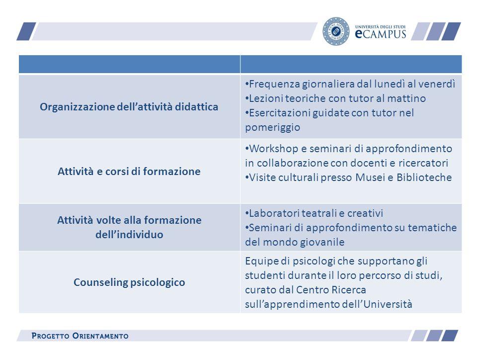 Organizzazione dell'attività didattica