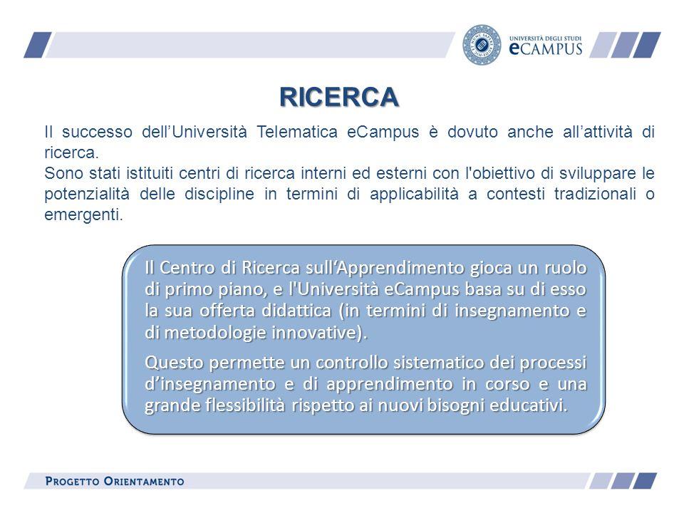 RICERCA Il successo dell'Università Telematica eCampus è dovuto anche all'attività di ricerca.