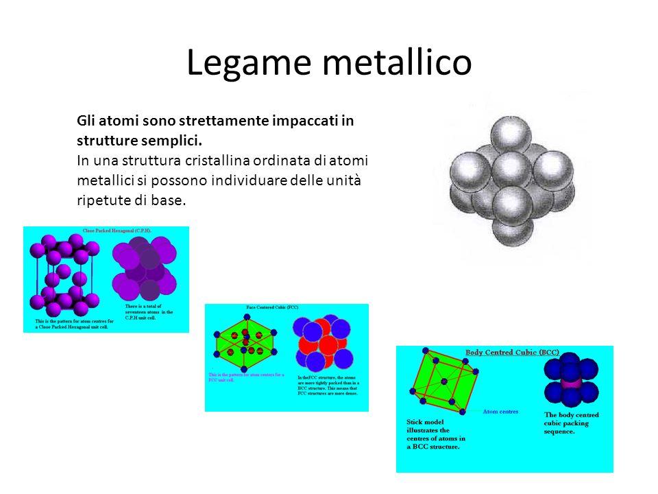 Legame metallico Gli atomi sono strettamente impaccati in