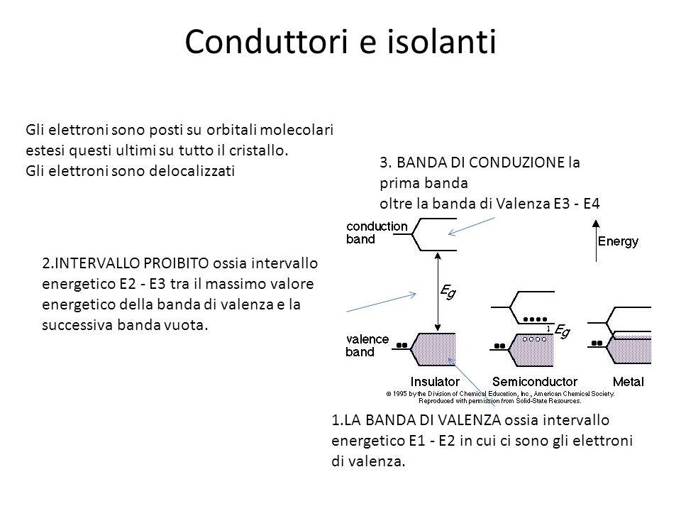 Conduttori e isolanti Gli elettroni sono posti su orbitali molecolari