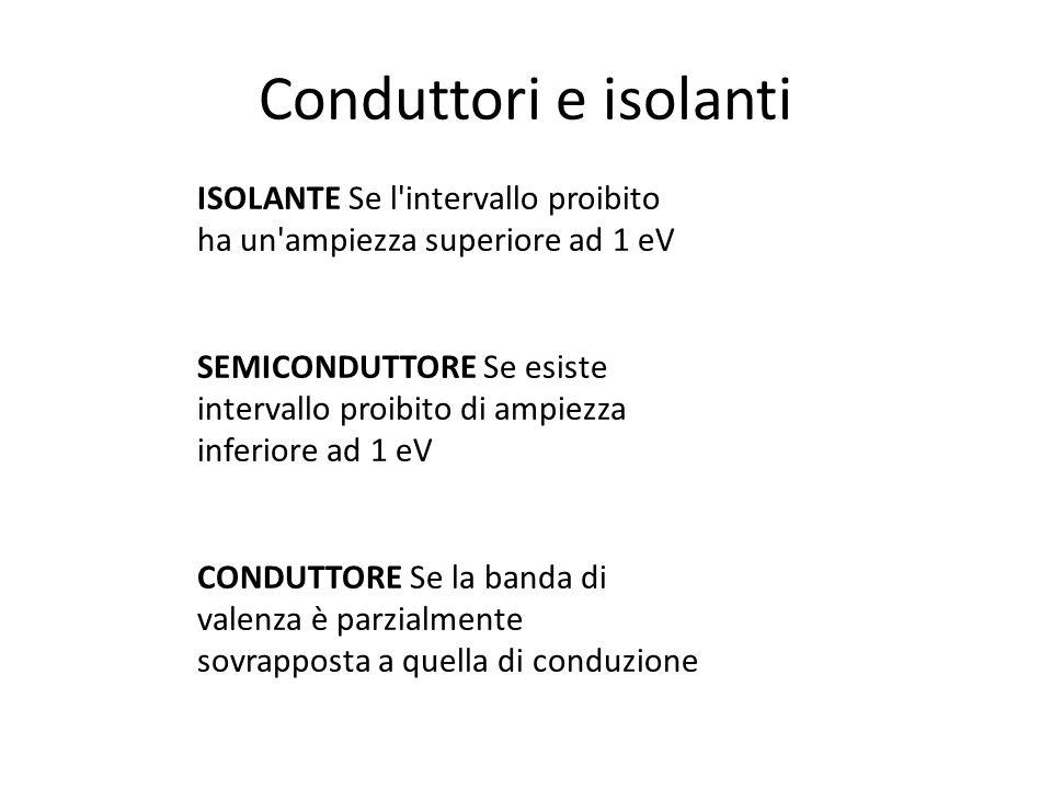 Conduttori e isolanti ISOLANTE Se l intervallo proibito ha un ampiezza superiore ad 1 eV.