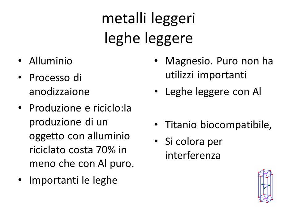 metalli leggeri leghe leggere