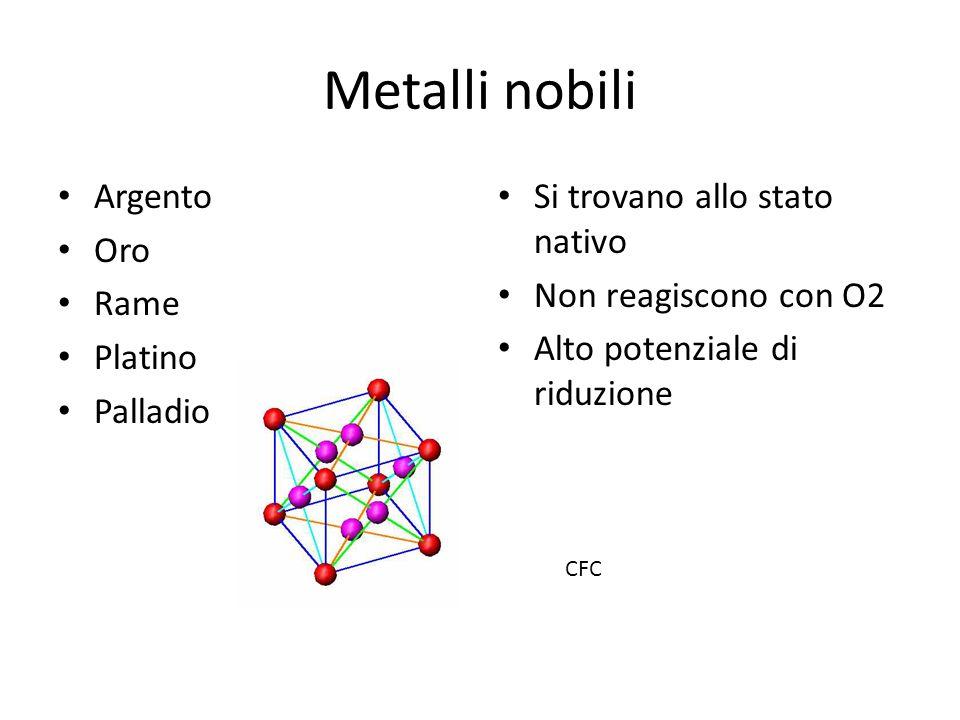 Metalli nobili Argento Oro Rame Platino Palladio