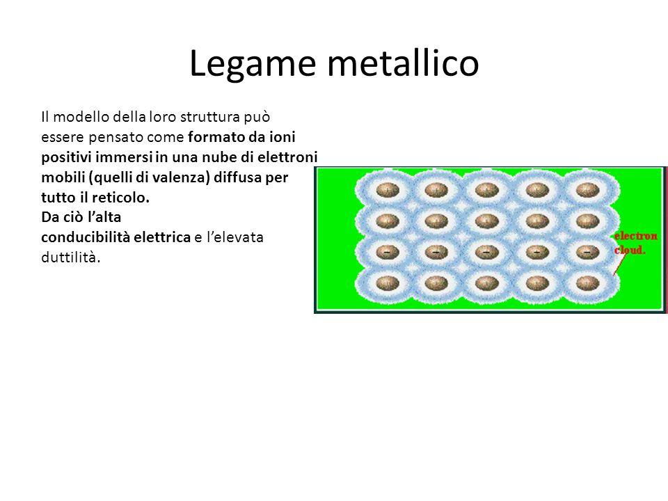Legame metallico Il modello della loro struttura può