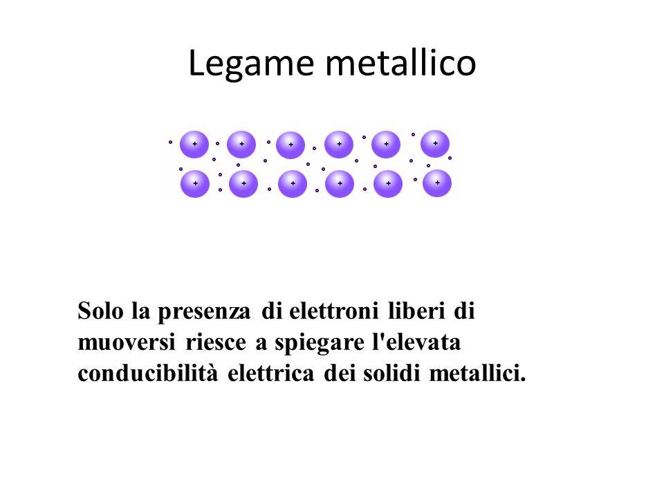 Legame metallico Solo la presenza di elettroni liberi di muoversi riesce a spiegare l elevata conducibilità elettrica dei solidi metallici.