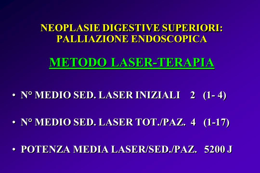 NEOPLASIE DIGESTIVE SUPERIORI: PALLIAZIONE ENDOSCOPICA METODO LASER-TERAPIA