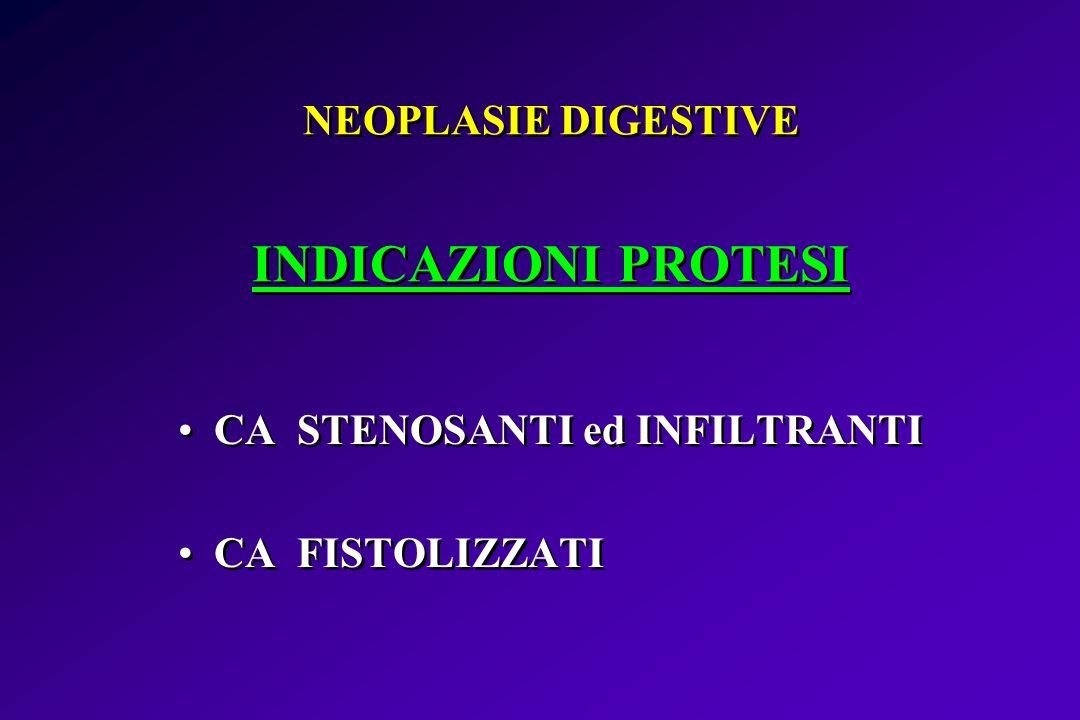 NEOPLASIE DIGESTIVE INDICAZIONI PROTESI