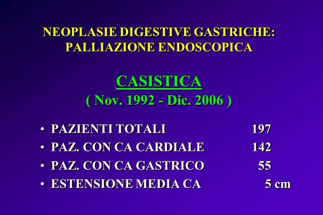 NEOPLASIE DIGESTIVE GASTRICHE: PALLIAZIONE ENDOSCOPICA CASISTICA ( Nov