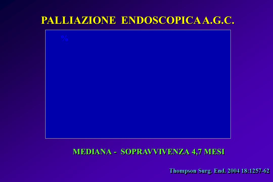 PALLIAZIONE ENDOSCOPICA A.G.C.