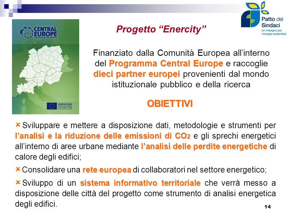 Progetto Enercity OBIETTIVI