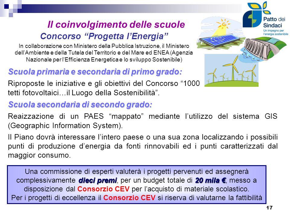 Il coinvolgimento delle scuole Concorso Progetta l'Energia