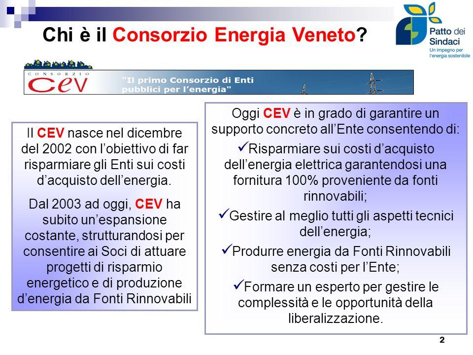 Chi è il Consorzio Energia Veneto