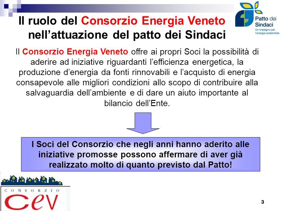 Il ruolo del Consorzio Energia Veneto nell'attuazione del patto dei Sindaci