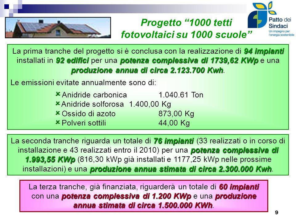 Progetto 1000 tetti fotovoltaici su 1000 scuole