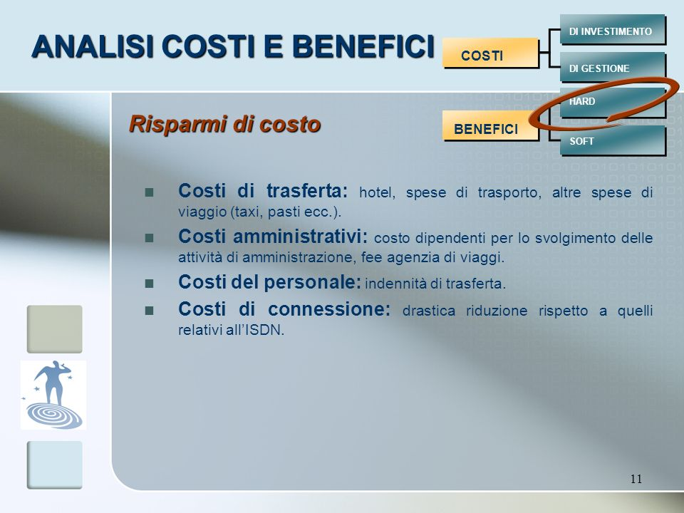 ANALISI COSTI E BENEFICI