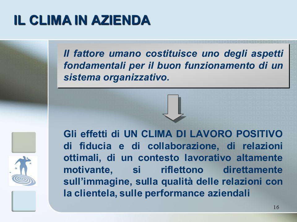 IL CLIMA IN AZIENDA Il fattore umano costituisce uno degli aspetti fondamentali per il buon funzionamento di un sistema organizzativo.