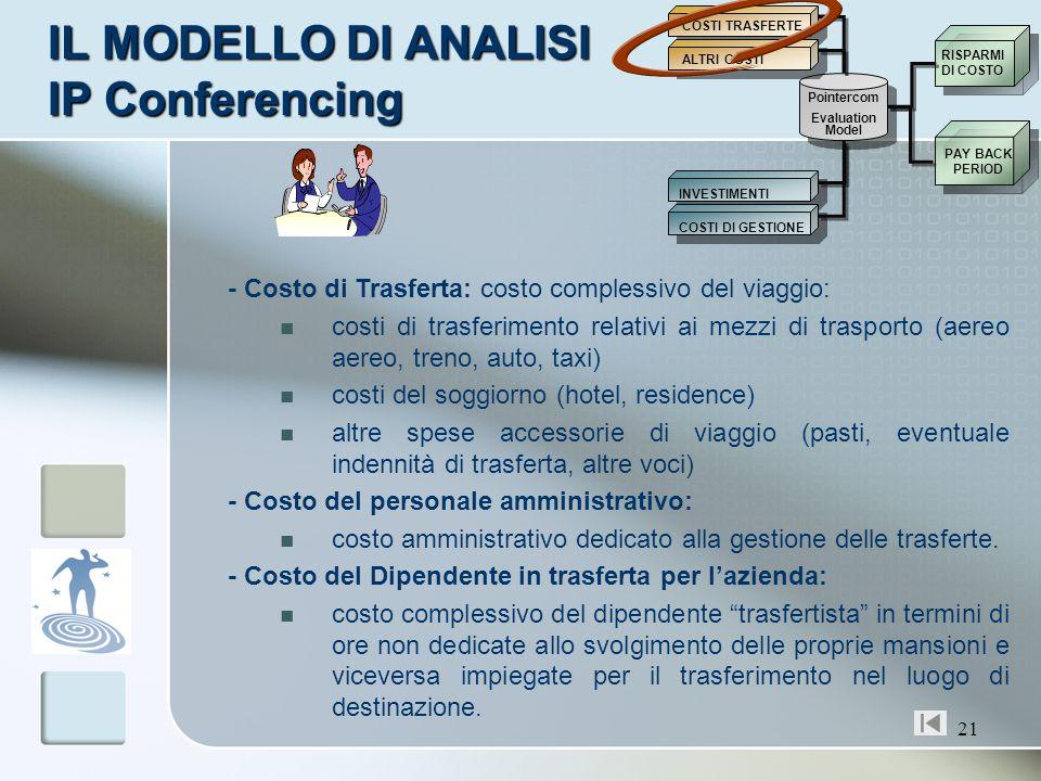 IL MODELLO DI ANALISI IP Conferencing