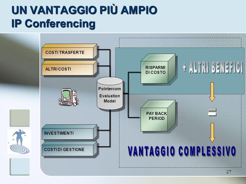 UN VANTAGGIO PIÙ AMPIO IP Conferencing