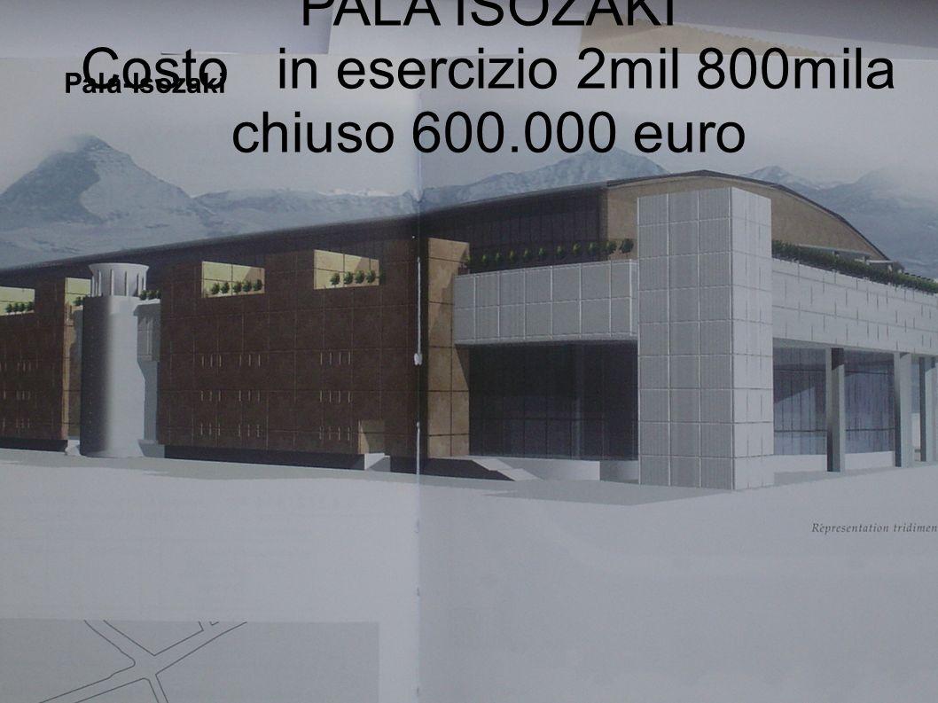 Costo in esercizio 2mil 800mila