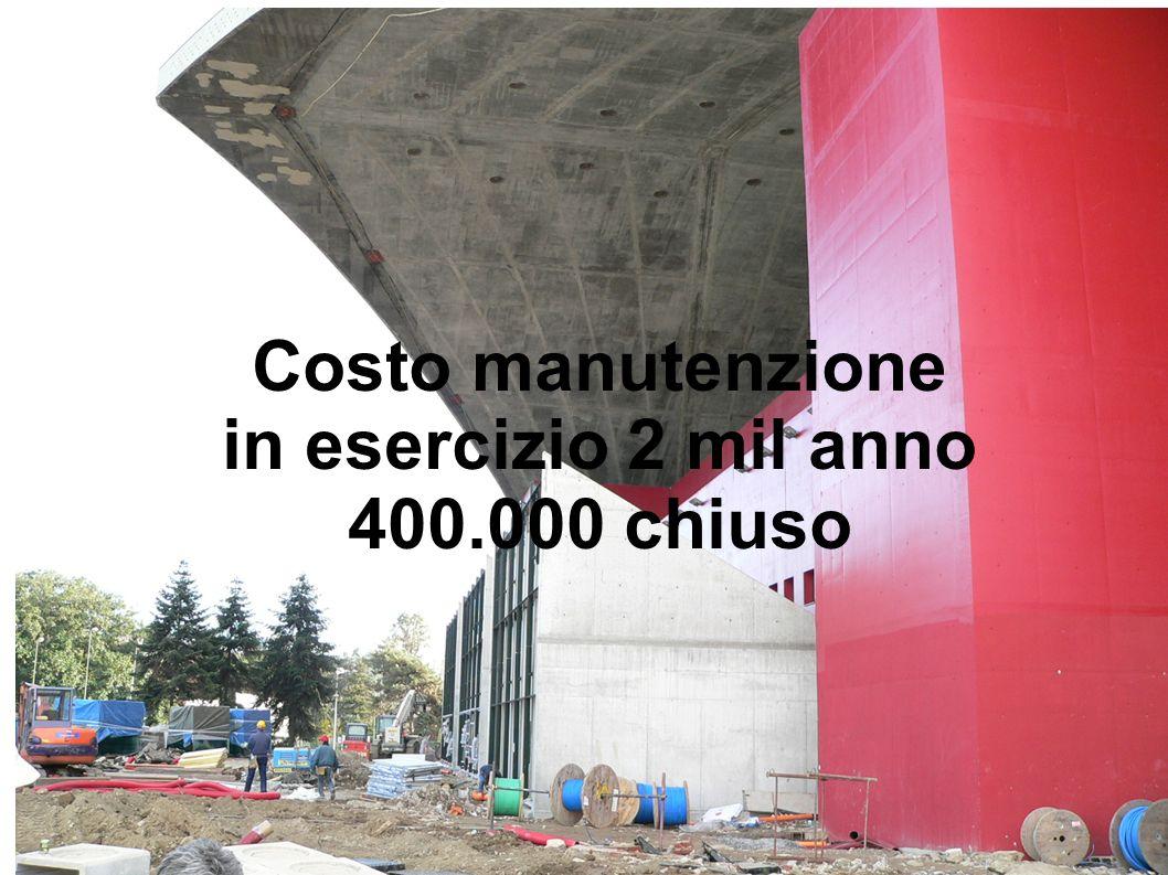 Costo manutenzione in esercizio 2 mil anno 400.000 chiuso