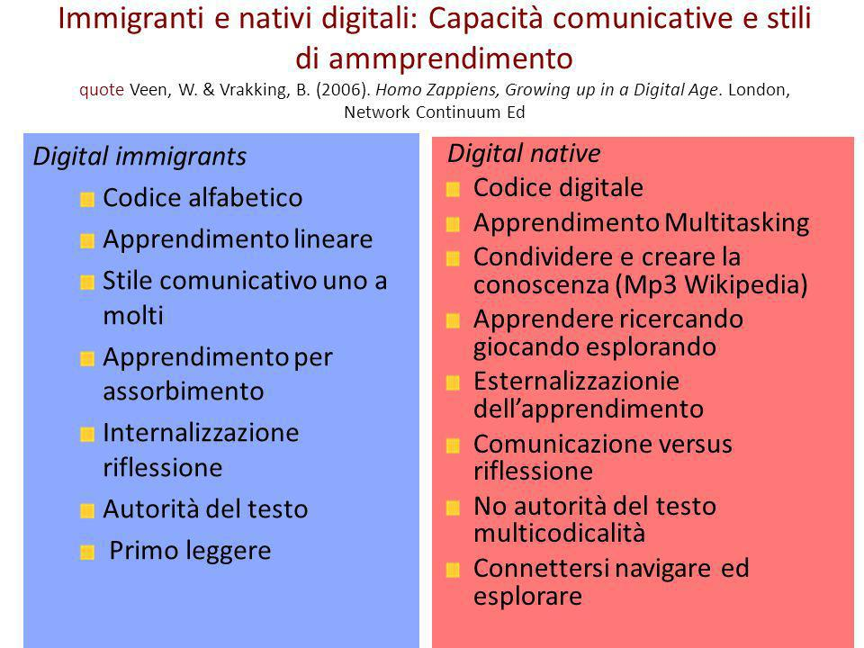 Immigranti e nativi digitali: Capacità comunicative e stili di ammprendimento quote Veen, W. & Vrakking, B. (2006). Homo Zappiens, Growing up in a Digital Age. London, Network Continuum Ed