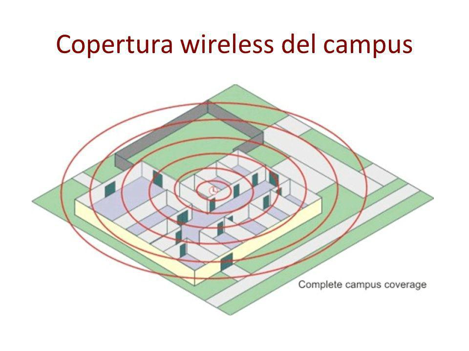 Copertura wireless del campus