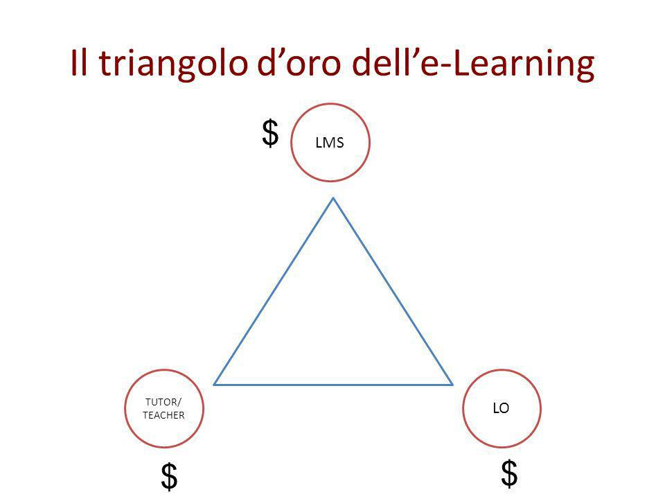Il triangolo d'oro dell'e-Learning