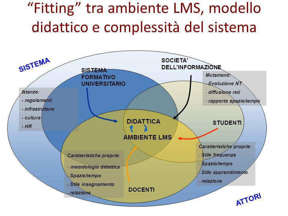 Fitting tra ambiente LMS, modello didattico e complessità del sistema