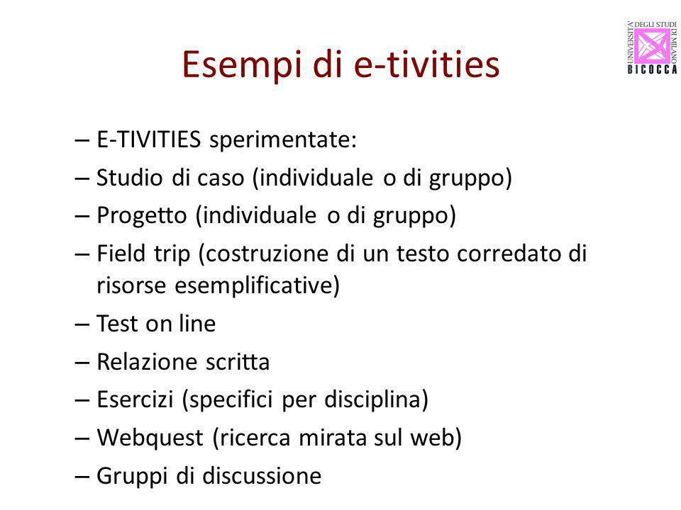 Esempi di e-tivities E-TIVITIES sperimentate: