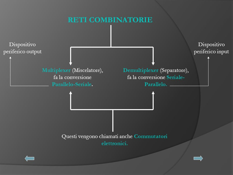 RETI COMBINATORIE Dispositivo periferico output