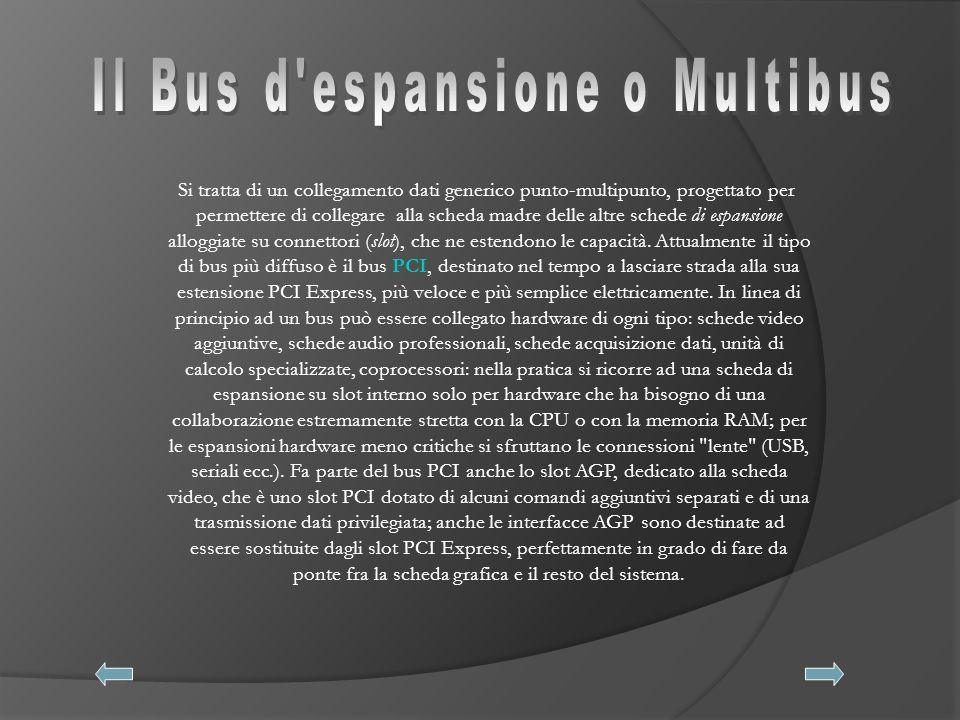 Il Bus d espansione o Multibus