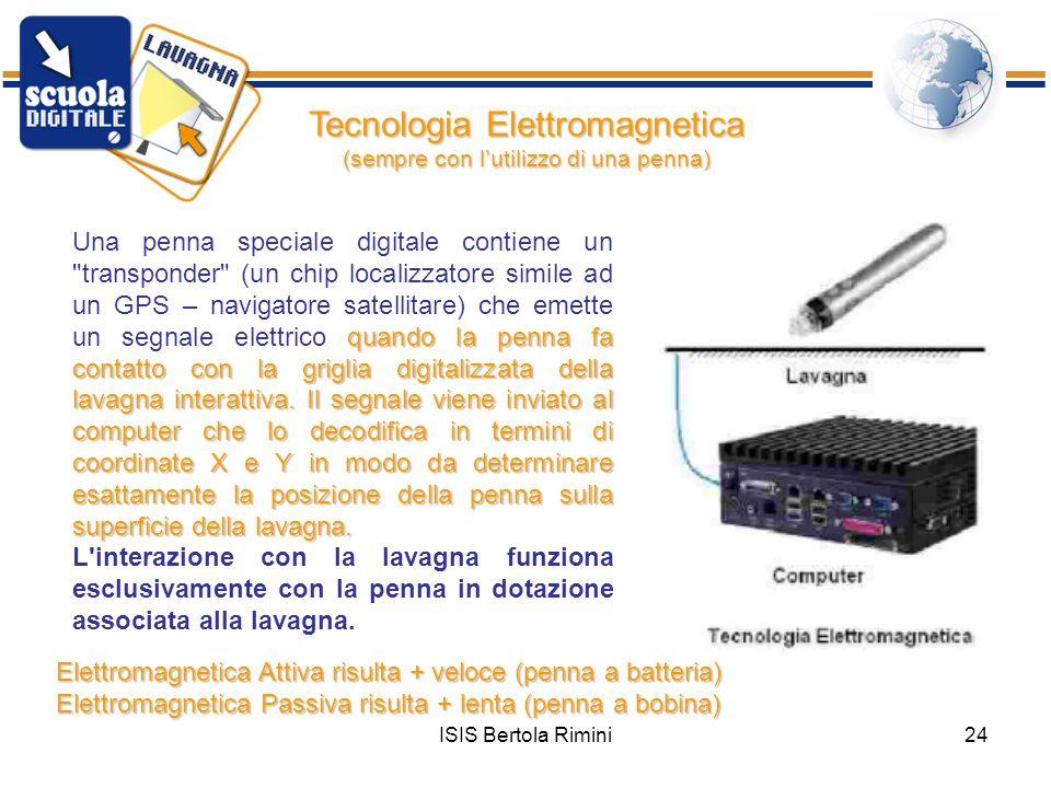 Tecnologia Elettromagnetica (sempre con l'utilizzo di una penna)