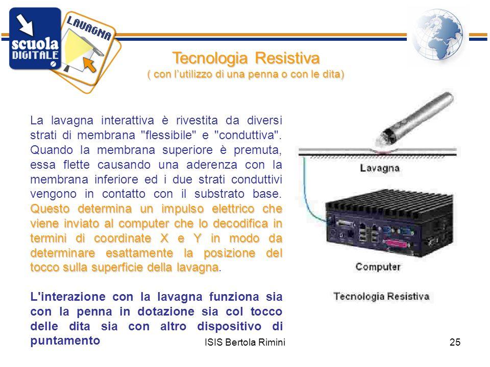Tecnologia Resistiva ( con l'utilizzo di una penna o con le dita)