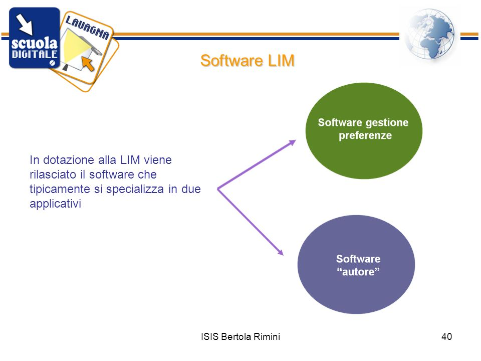 bertola Software LIM. In dotazione alla LIM viene rilasciato il software che tipicamente si specializza in due applicativi.
