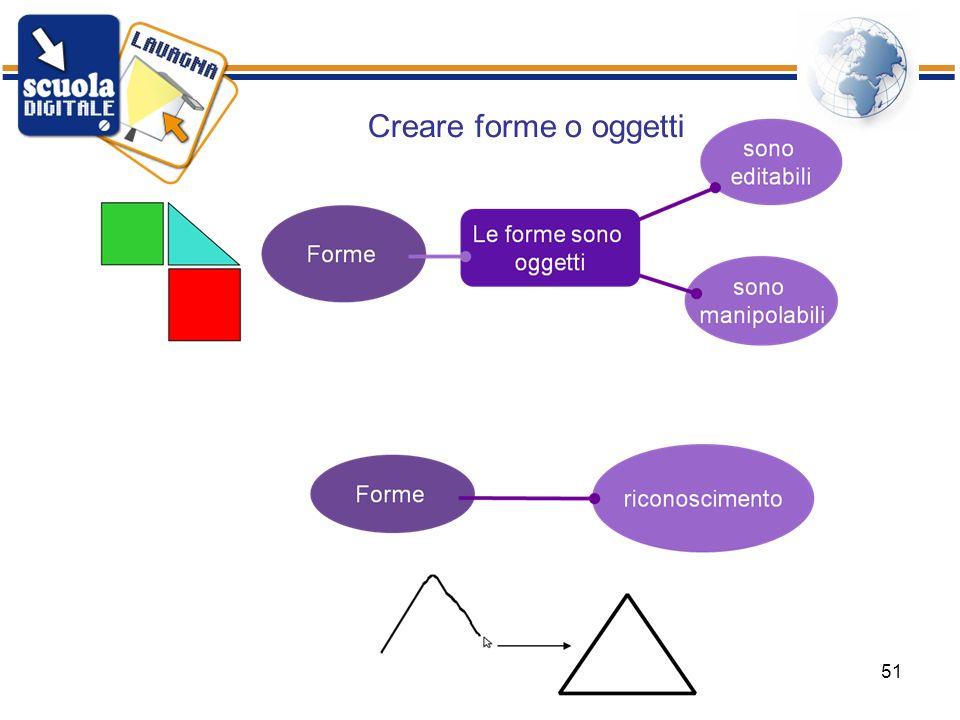 bertola Creare forme o oggetti ISIS Bertola Rimini Menghi