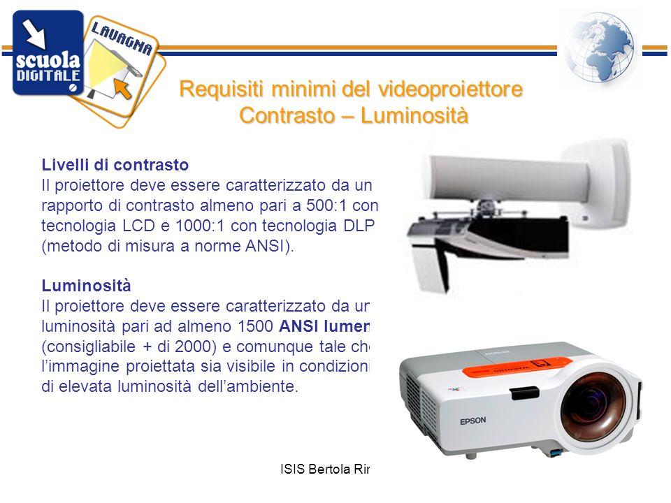Requisiti minimi del videoproiettore Contrasto – Luminosità
