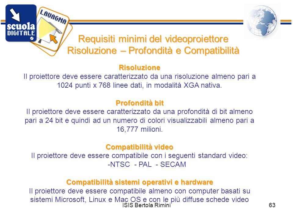 bertola Requisiti minimi del videoproiettore Risoluzione – Profondità e Compatibilità. Risoluzione.