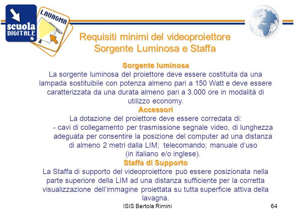 Requisiti minimi del videoproiettore Sorgente Luminosa e Staffa