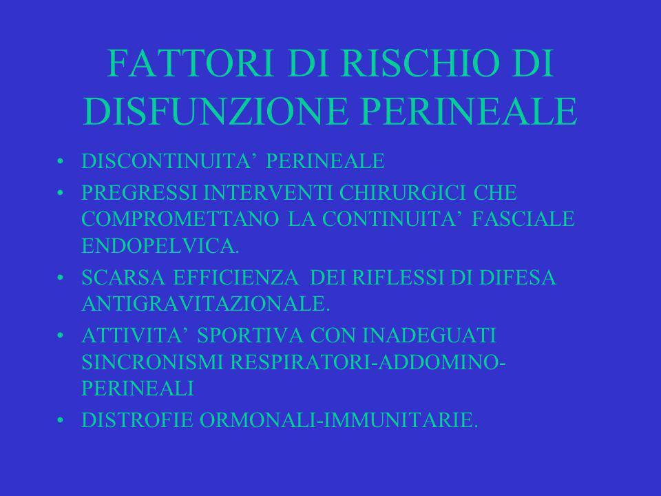 FATTORI DI RISCHIO DI DISFUNZIONE PERINEALE