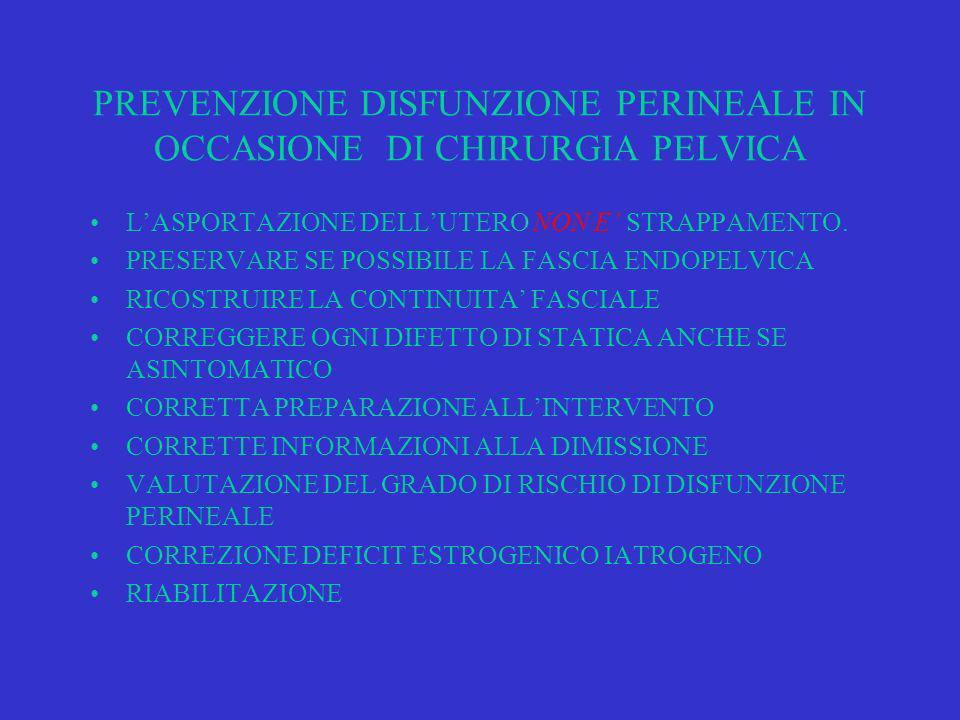 PREVENZIONE DISFUNZIONE PERINEALE IN OCCASIONE DI CHIRURGIA PELVICA