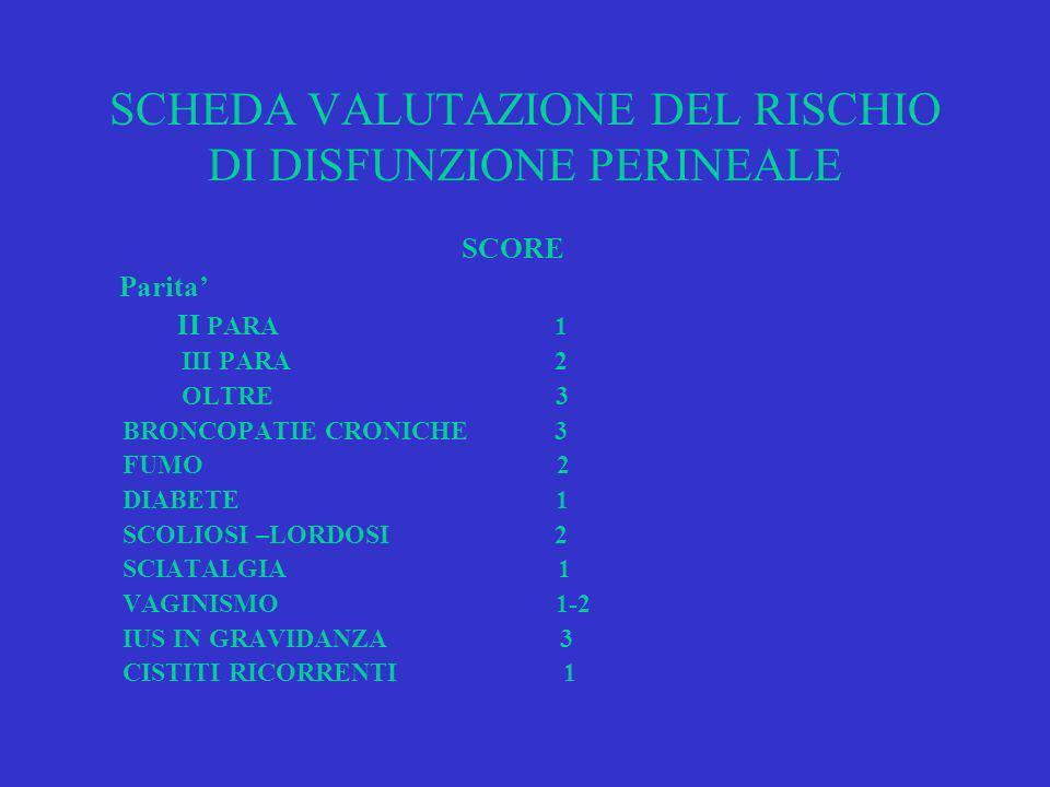 SCHEDA VALUTAZIONE DEL RISCHIO DI DISFUNZIONE PERINEALE