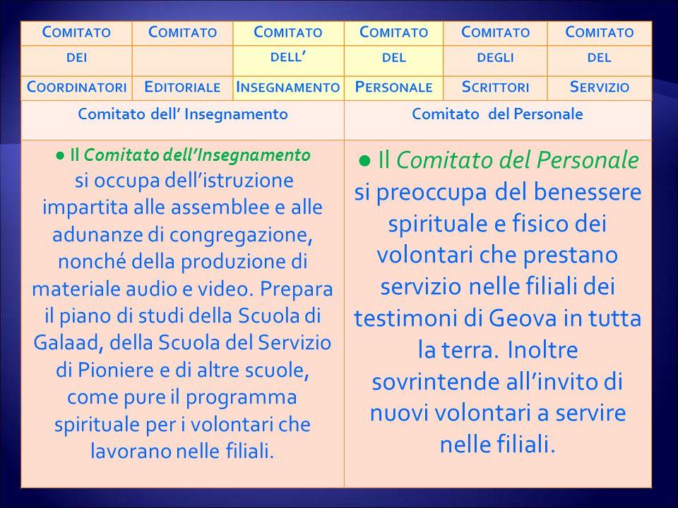 ● Il Comitato del Personale