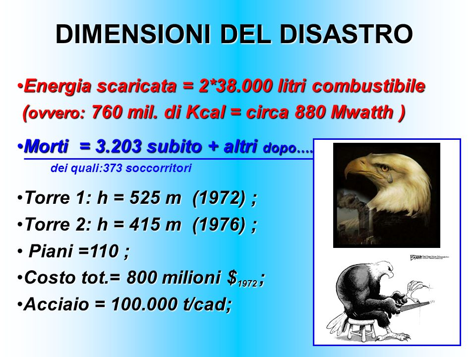 DIMENSIONI DEL DISASTRO