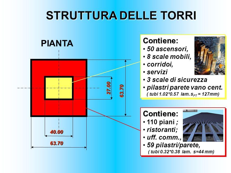 STRUTTURA DELLE TORRI PIANTA Contiene: Contiene: 50 ascensori,