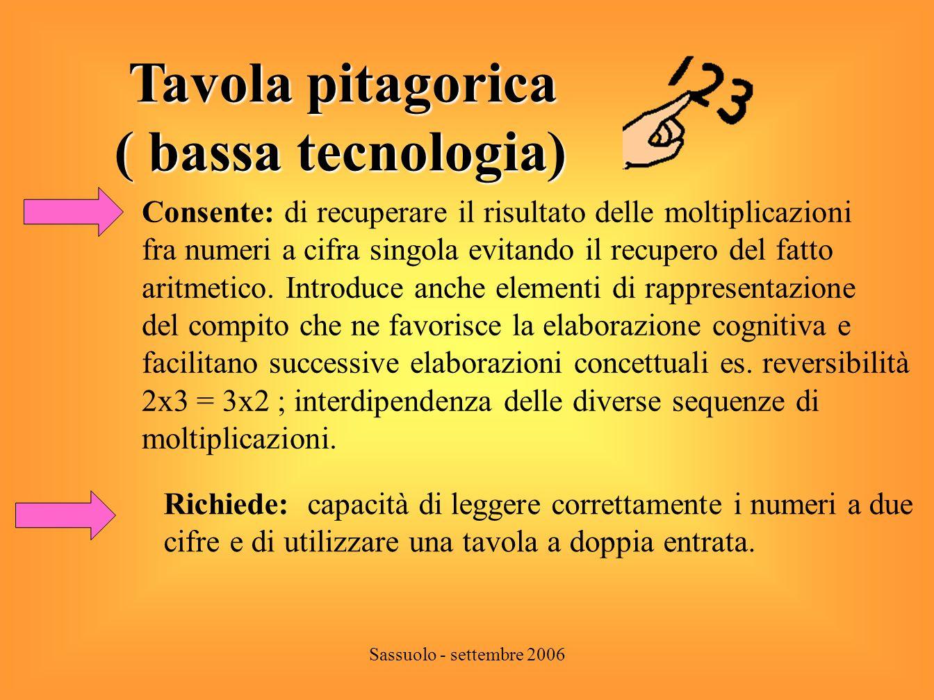 Tavola pitagorica ( bassa tecnologia)