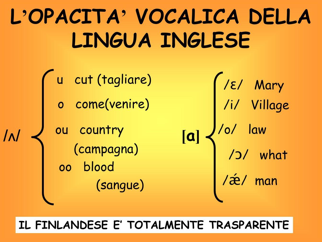 L'OPACITA' VOCALICA DELLA LINGUA INGLESE
