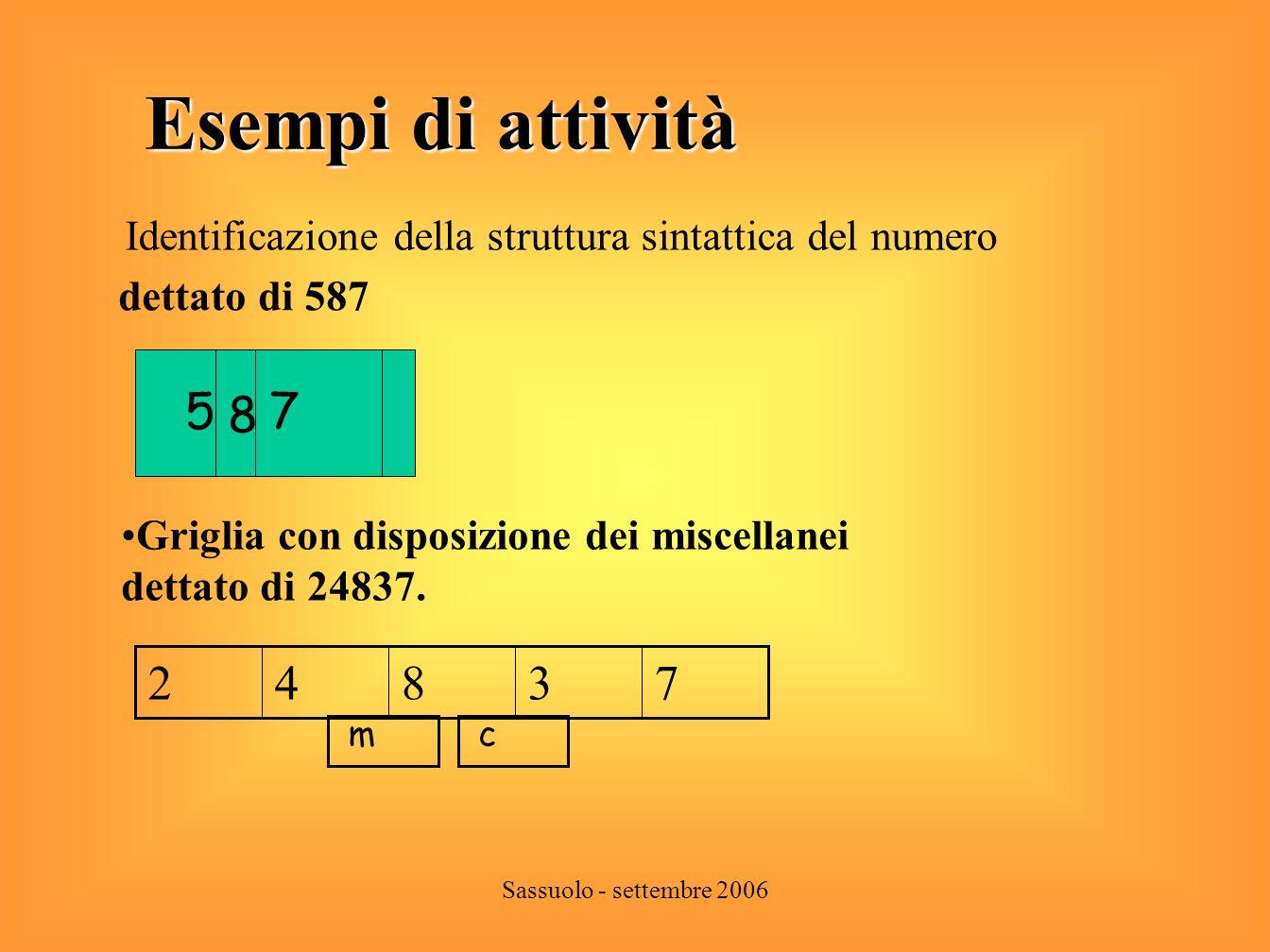 Esempi di attività Identificazione della struttura sintattica del numero. dettato di 587. 500. 80.