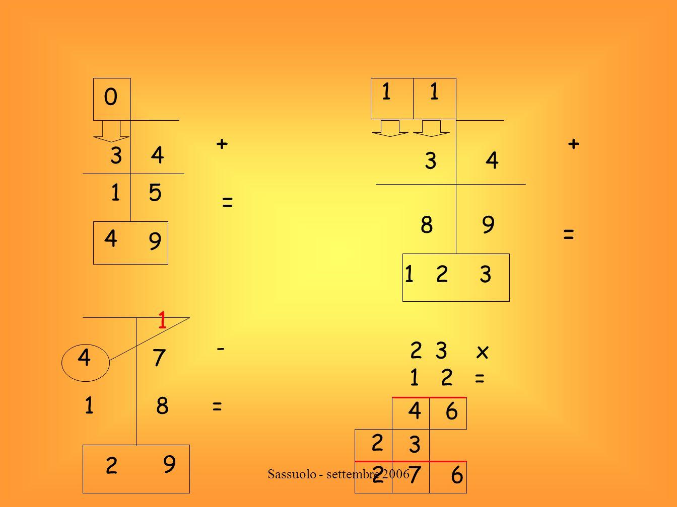 1 1. + = + = 3 4. 3 4. 1 5. 8 9. 4. 9. 1. 2. 3. 1. - = 3 x. 1 2 =